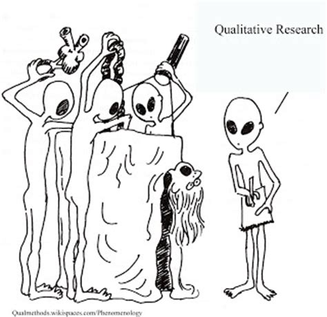 Chapter 4 Qualitative Research Methodology Introduction
